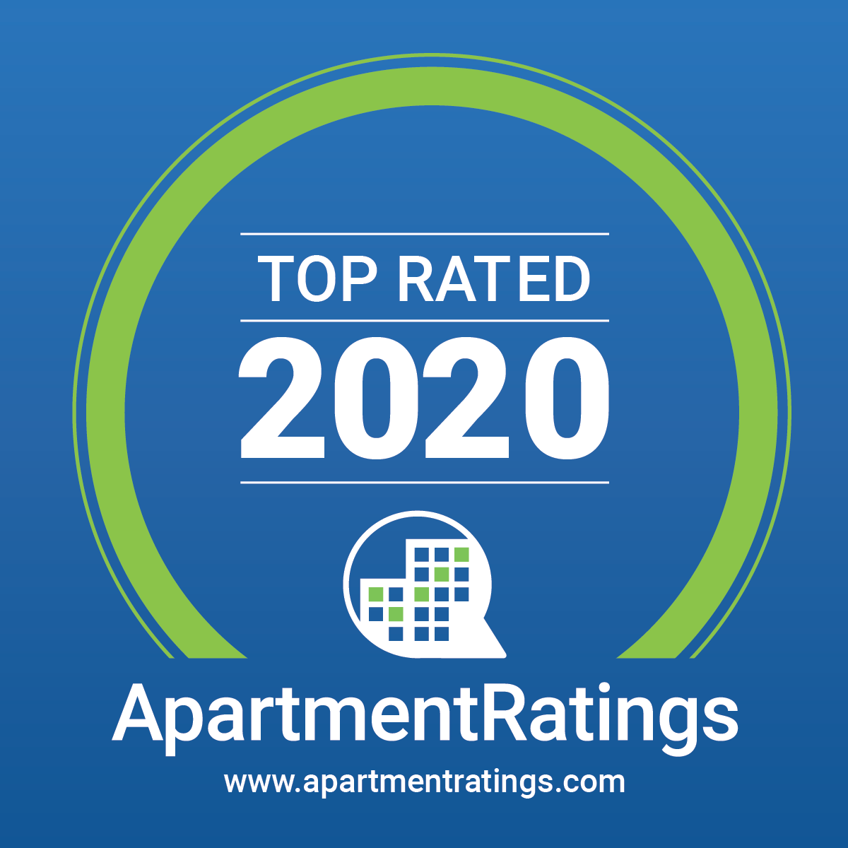 Apartment Ratings 2020